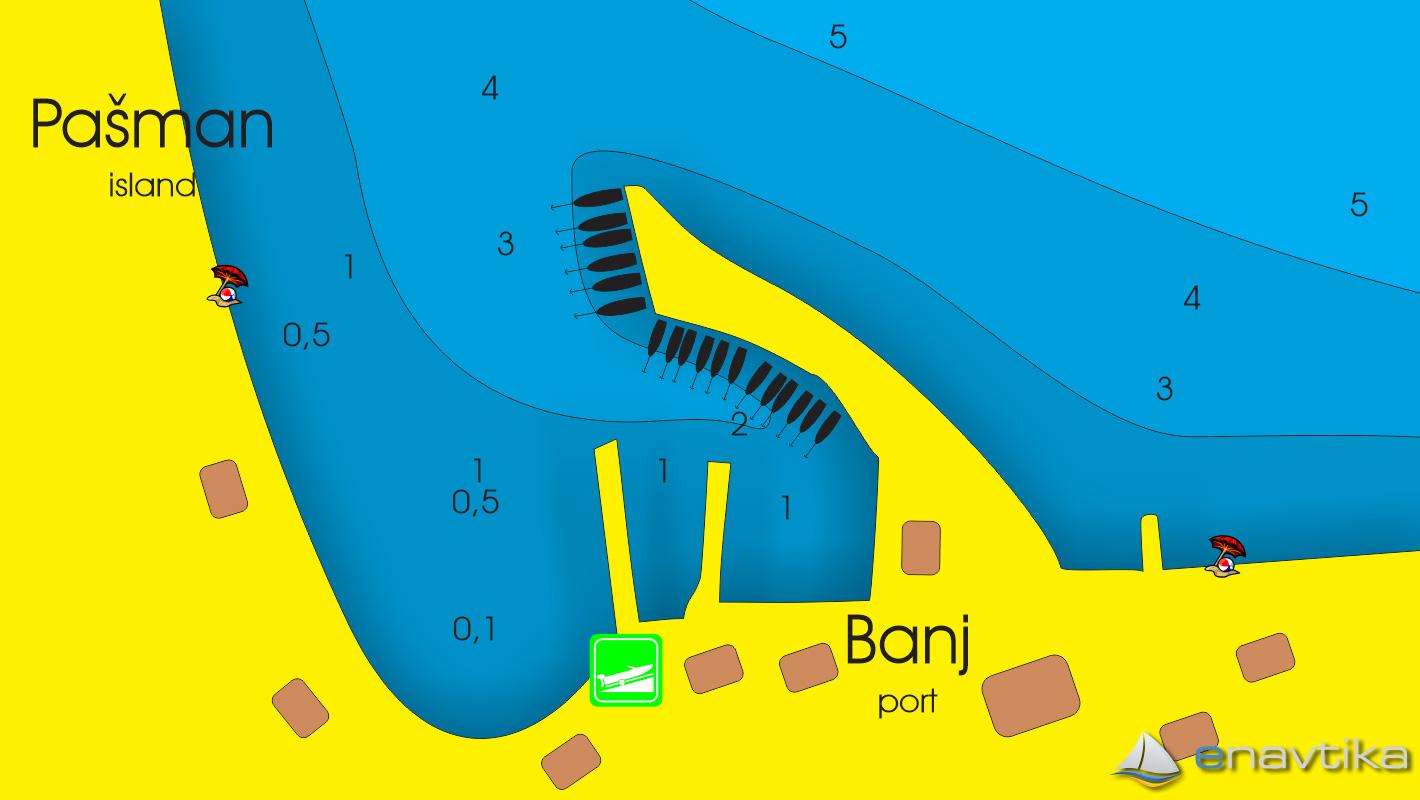 Slika Banj 2