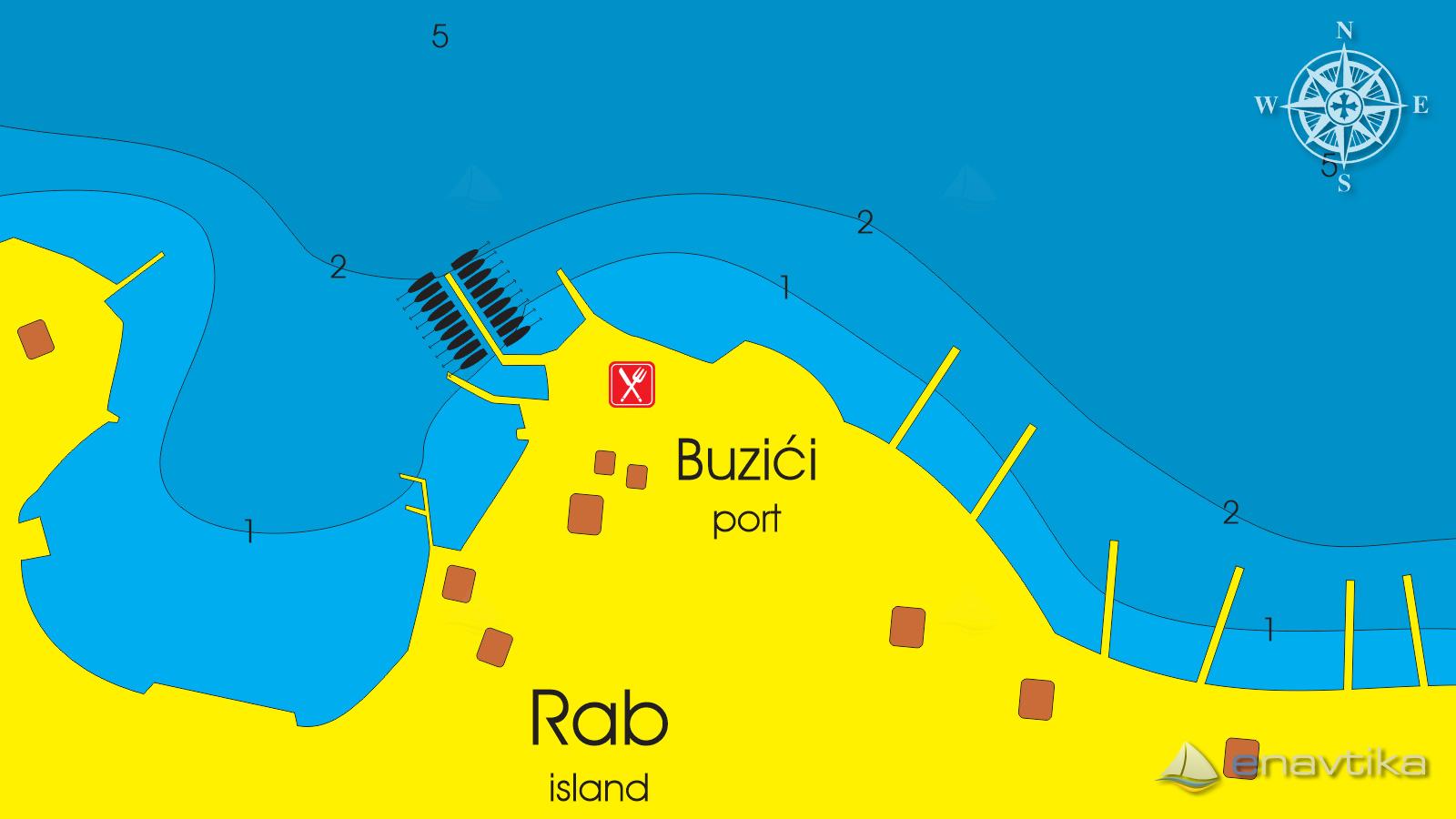 Slika Buziči 2