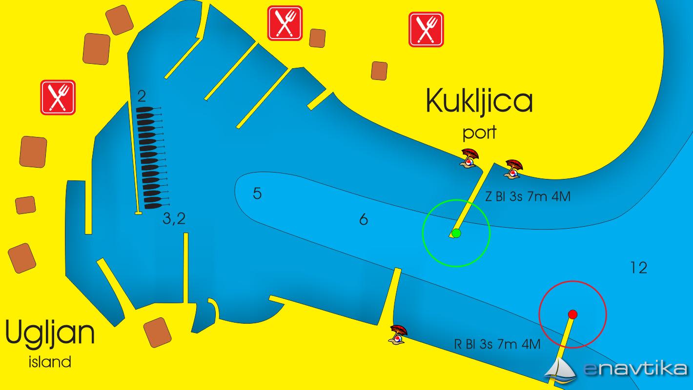 Slika Kukljica 2