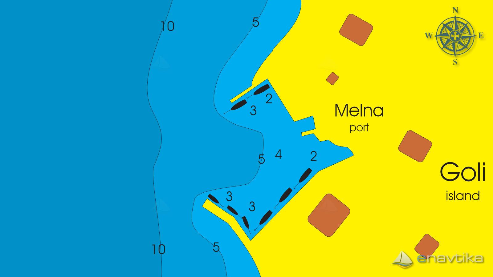 Slika Melna 2