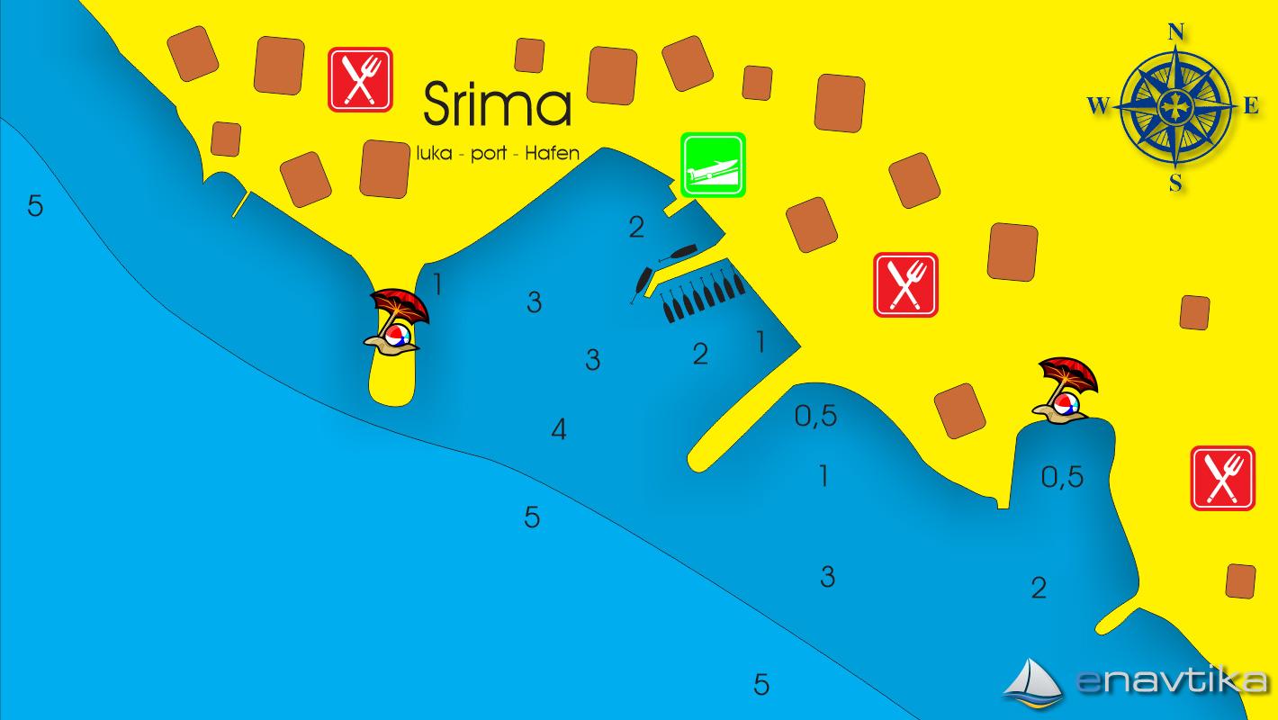 Slika Srima 2