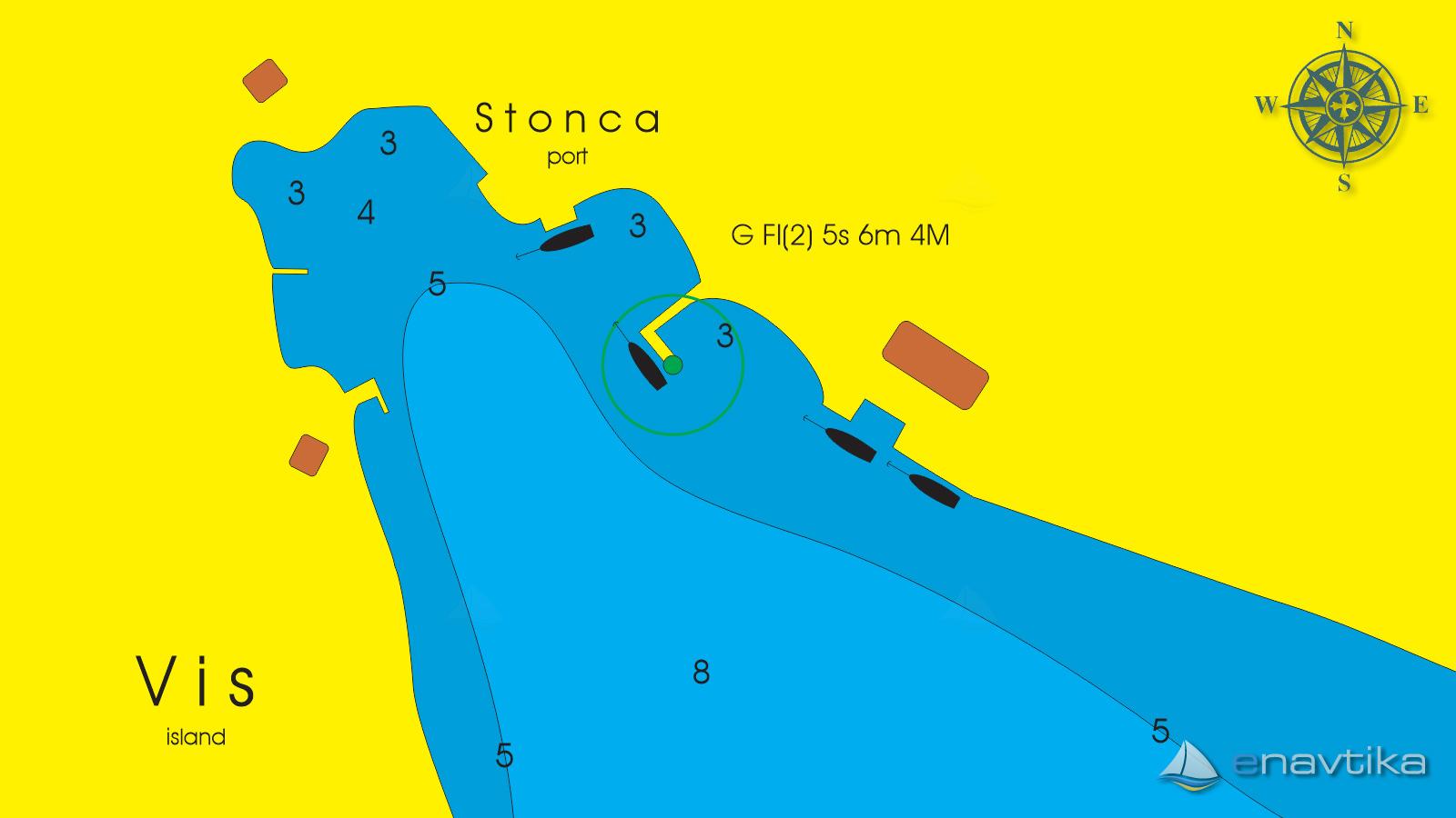 Slika Stonca 2