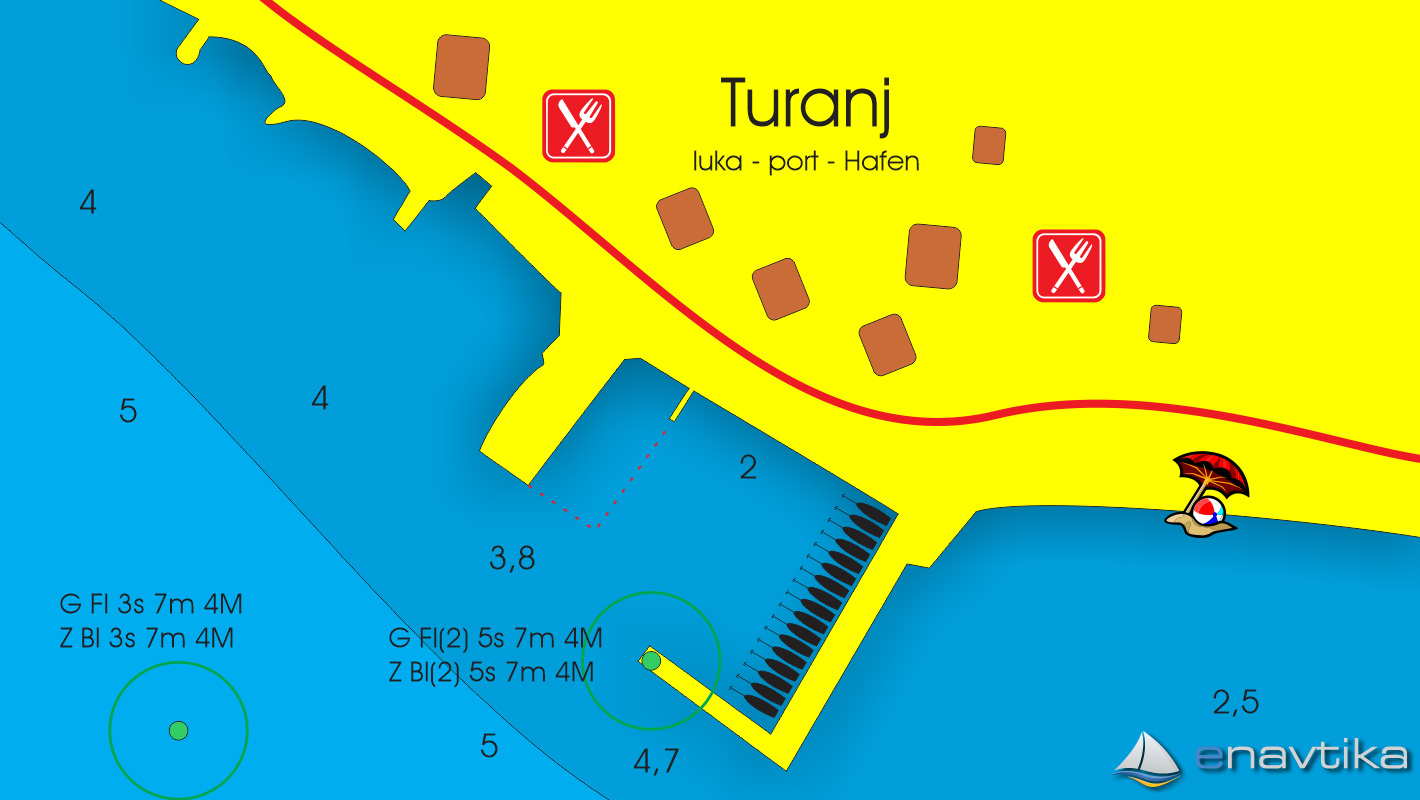 Slika Turanj 2