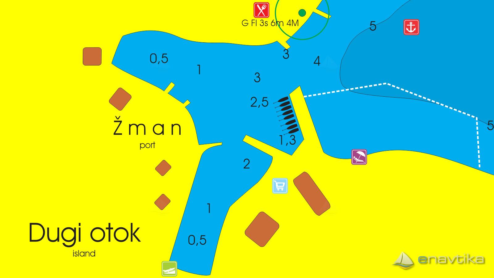 Slika Žman 2