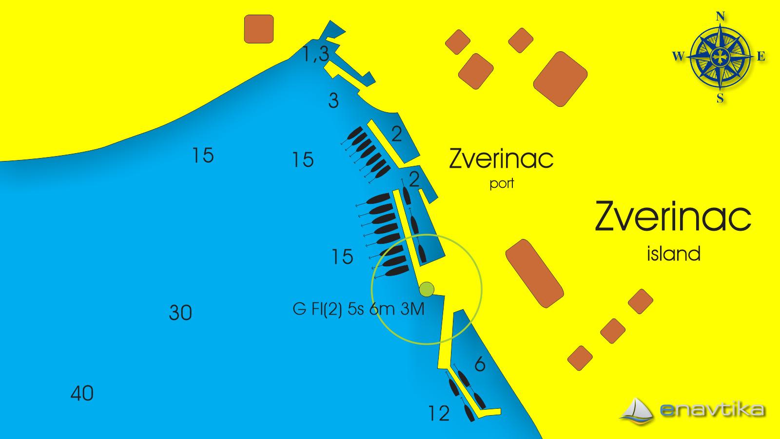 Slika Zverinac 2