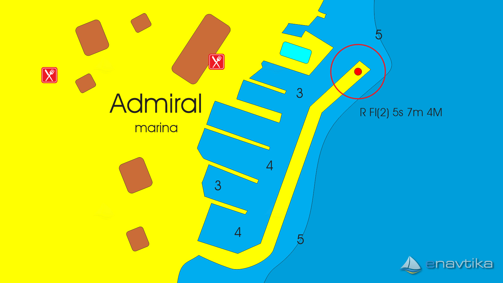 Slika Admiral 2