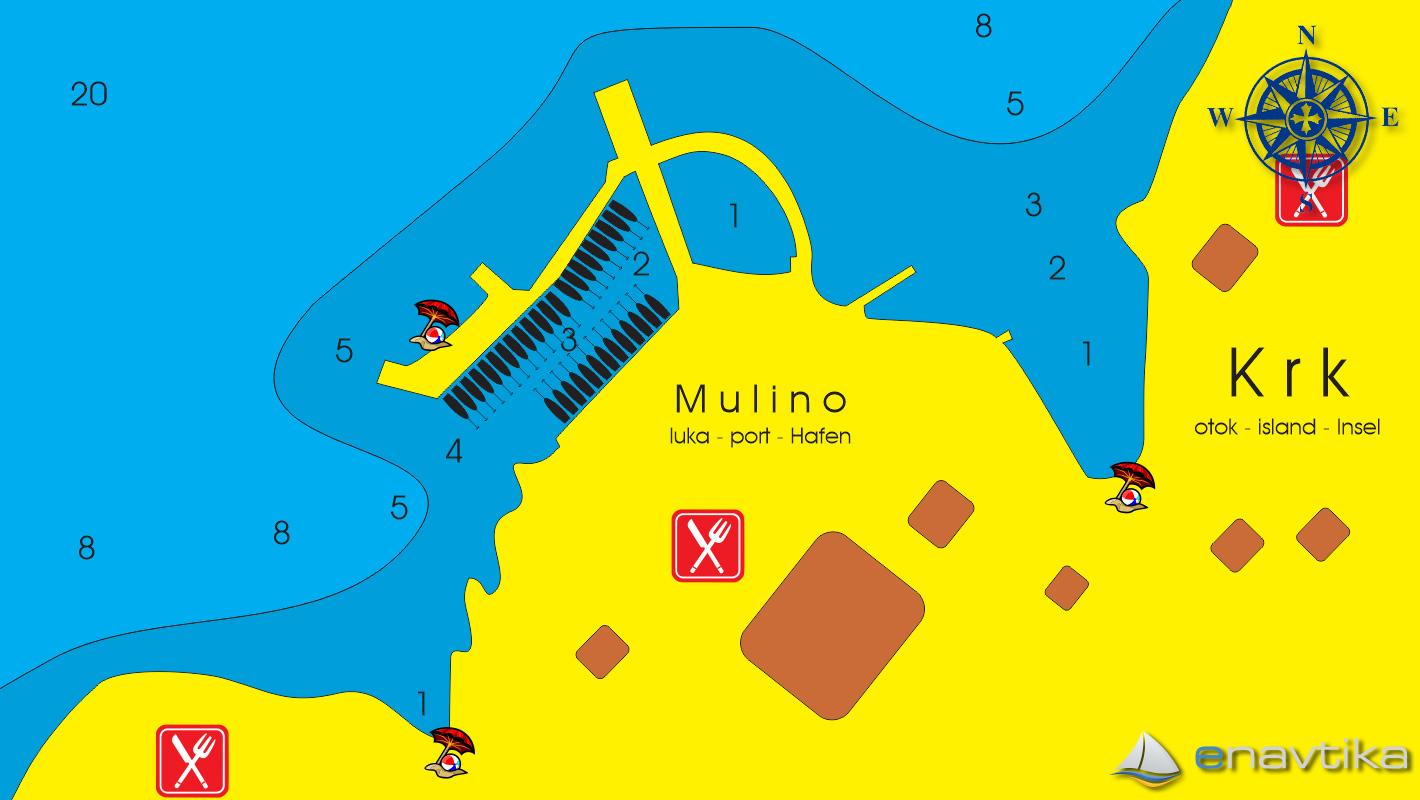 Slika Mulino 2
