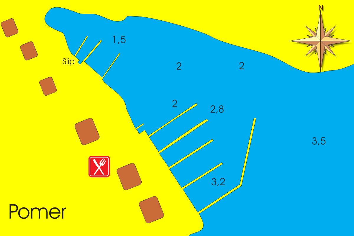 Slika Pomer 2