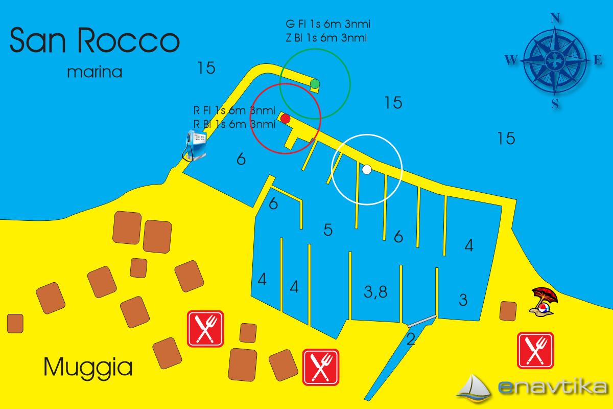 Slika San Rocco 2