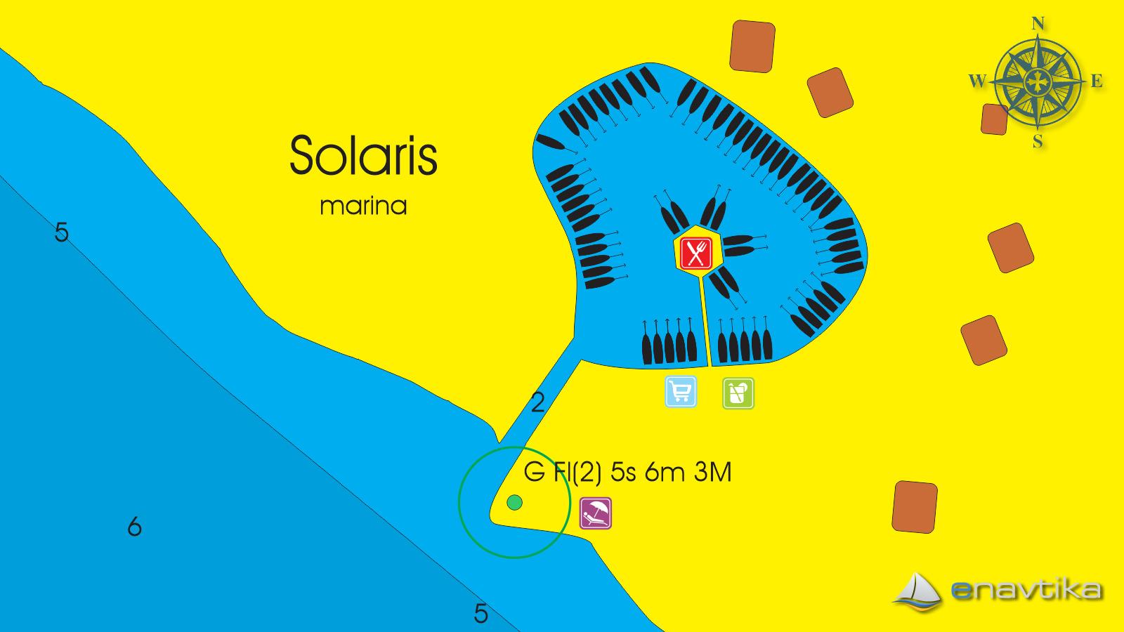 Slika Solaris 2