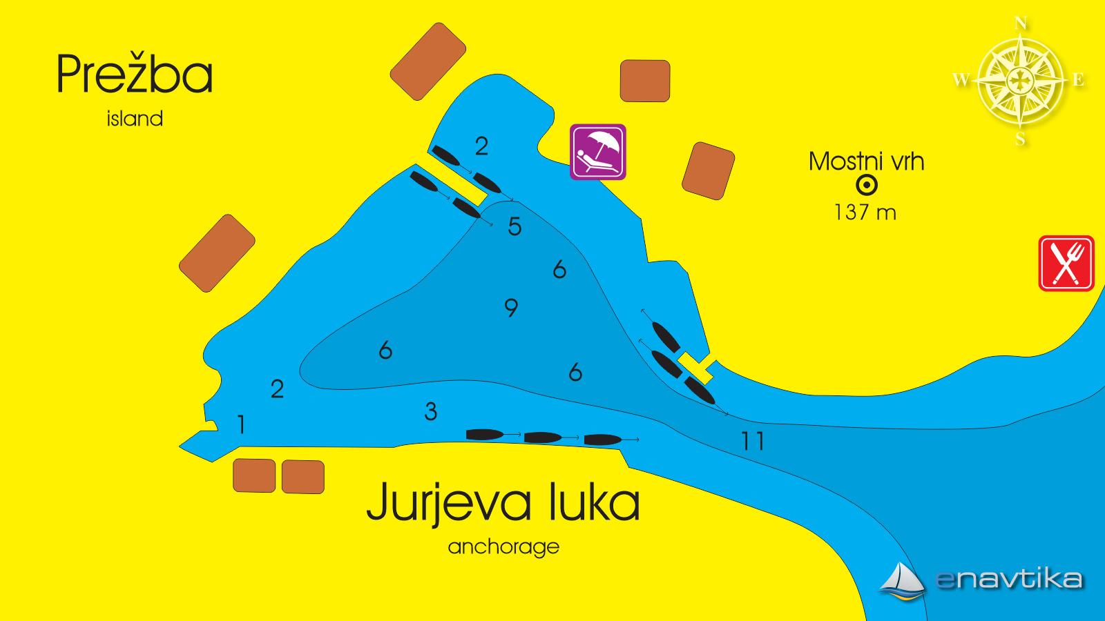 Slika Jurjeva luka 2