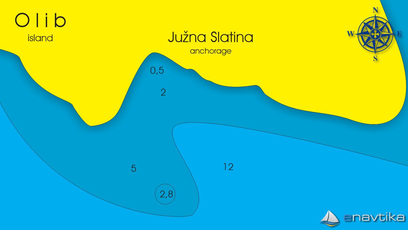 Slika Južna Slatina 2