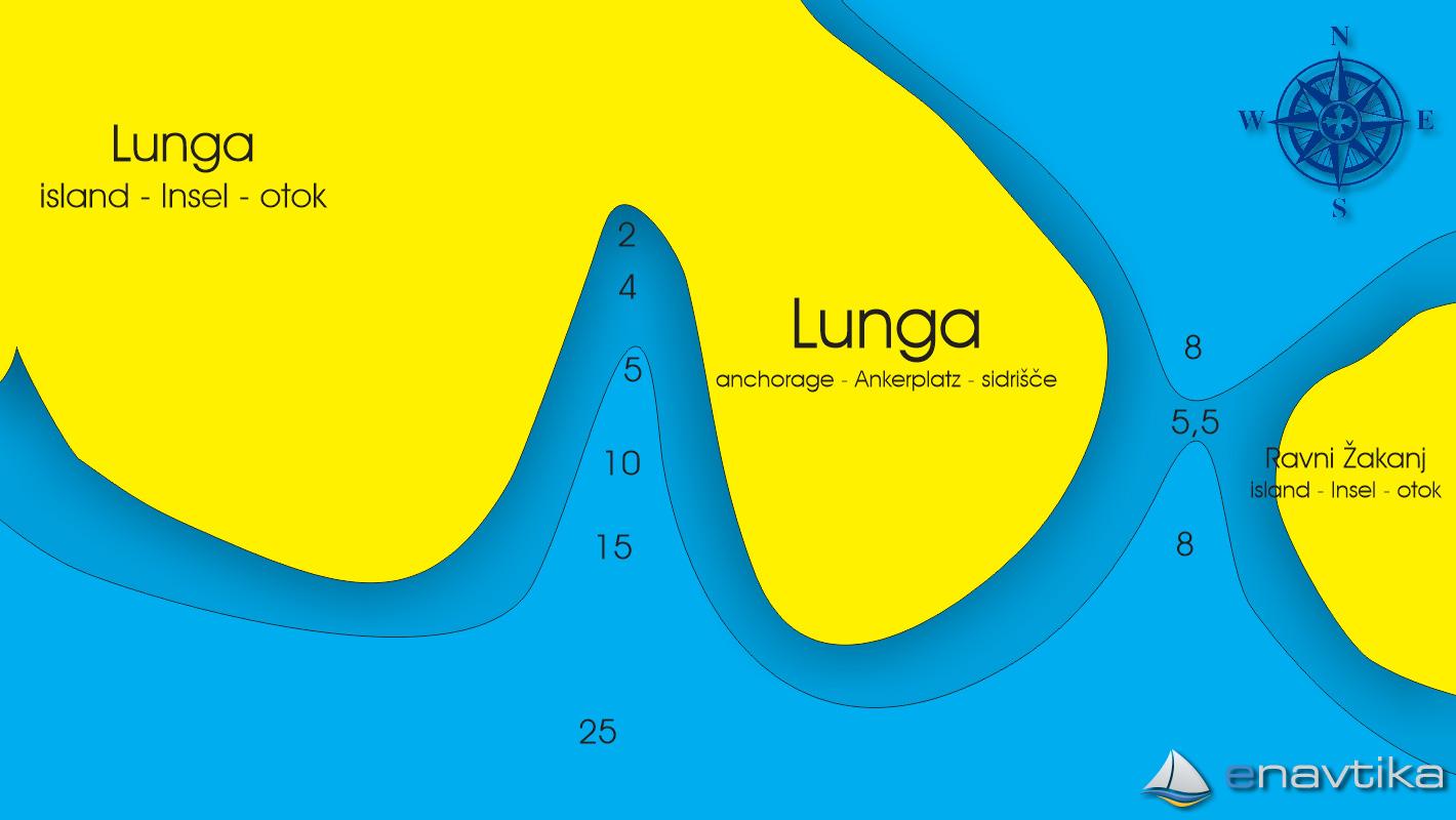 Slika Lunga 2