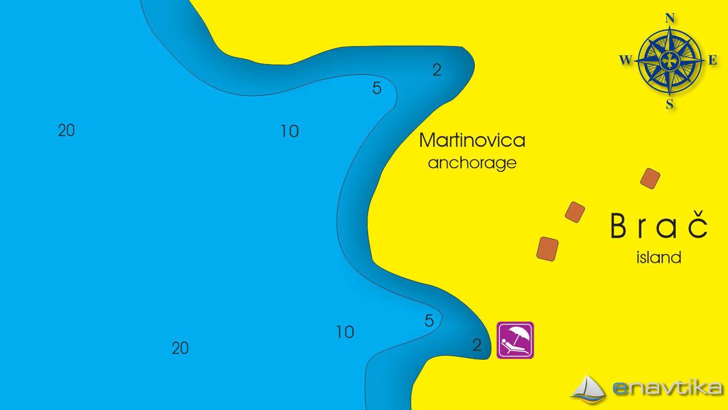 Slika Martinovica 2