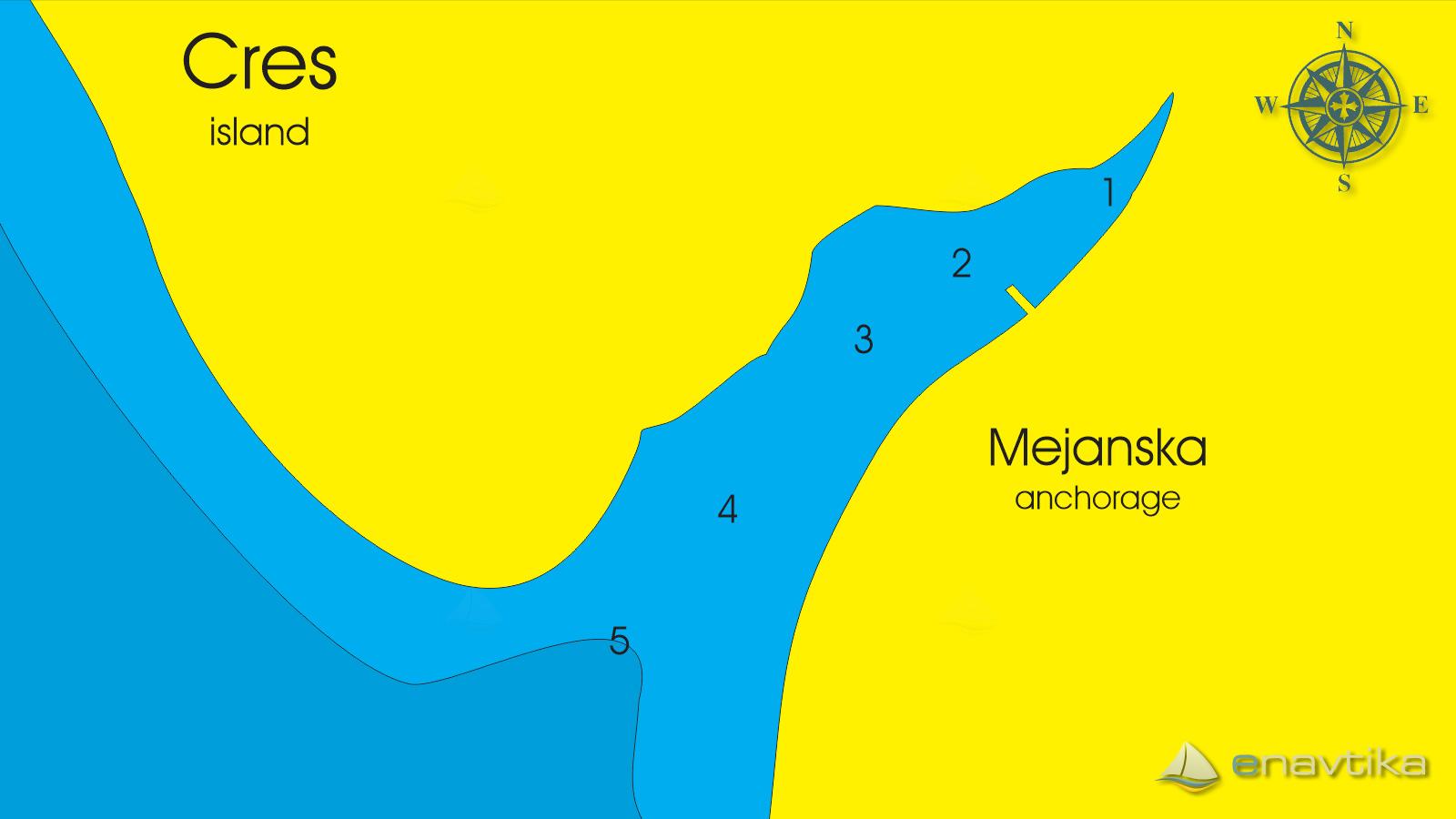 Slika Mejanska 2