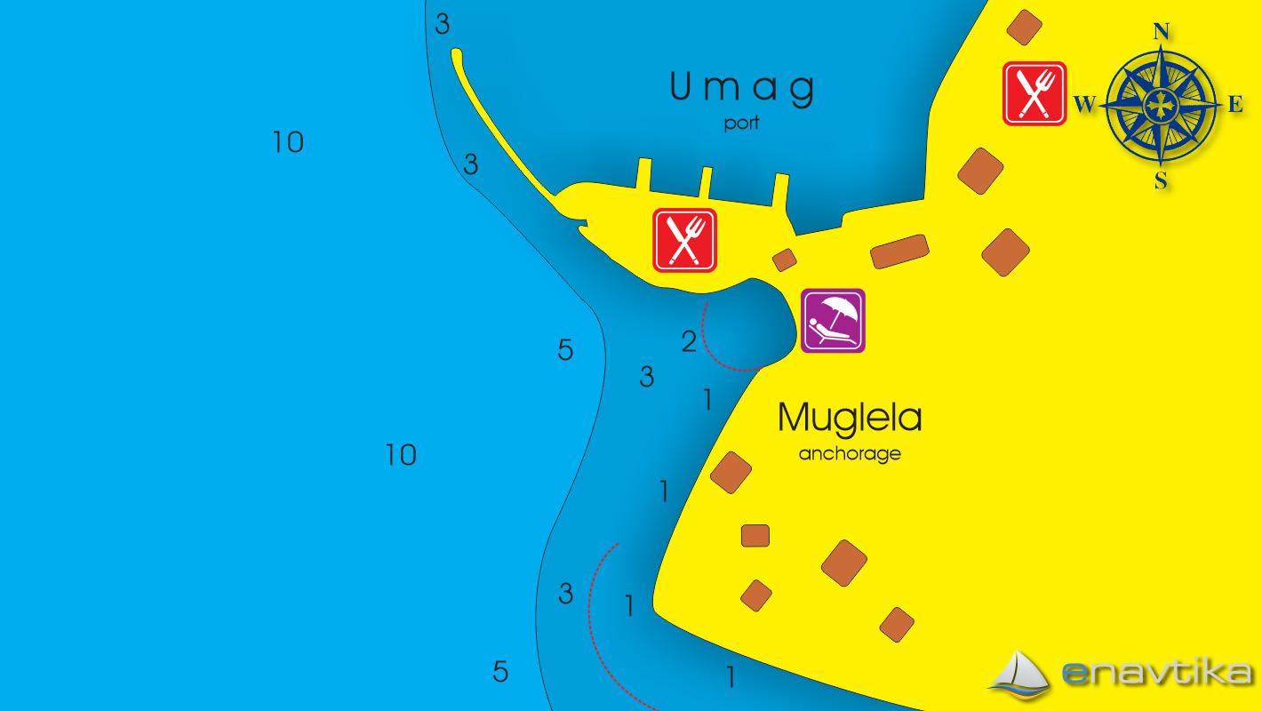Slika Muglela 2