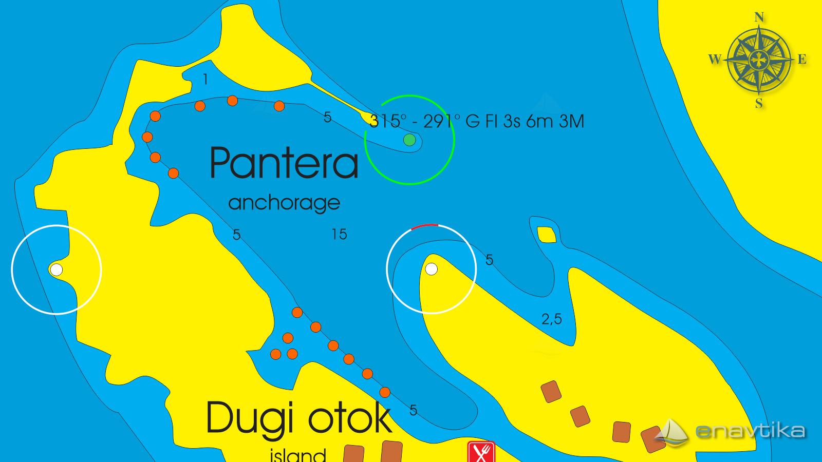 Slika Pantera 2