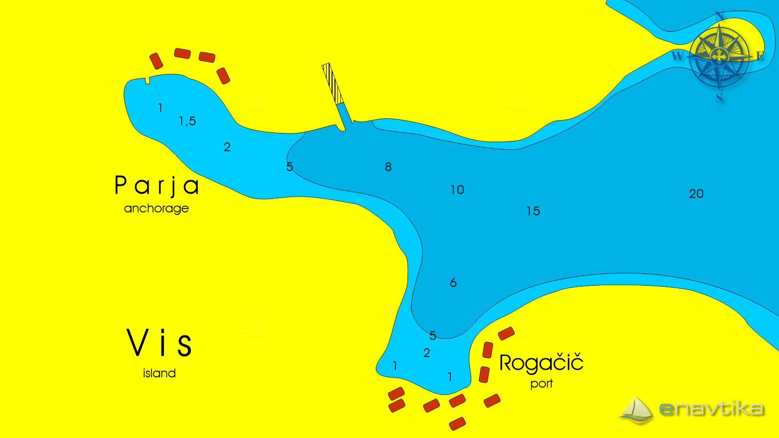 Slika Parja 2