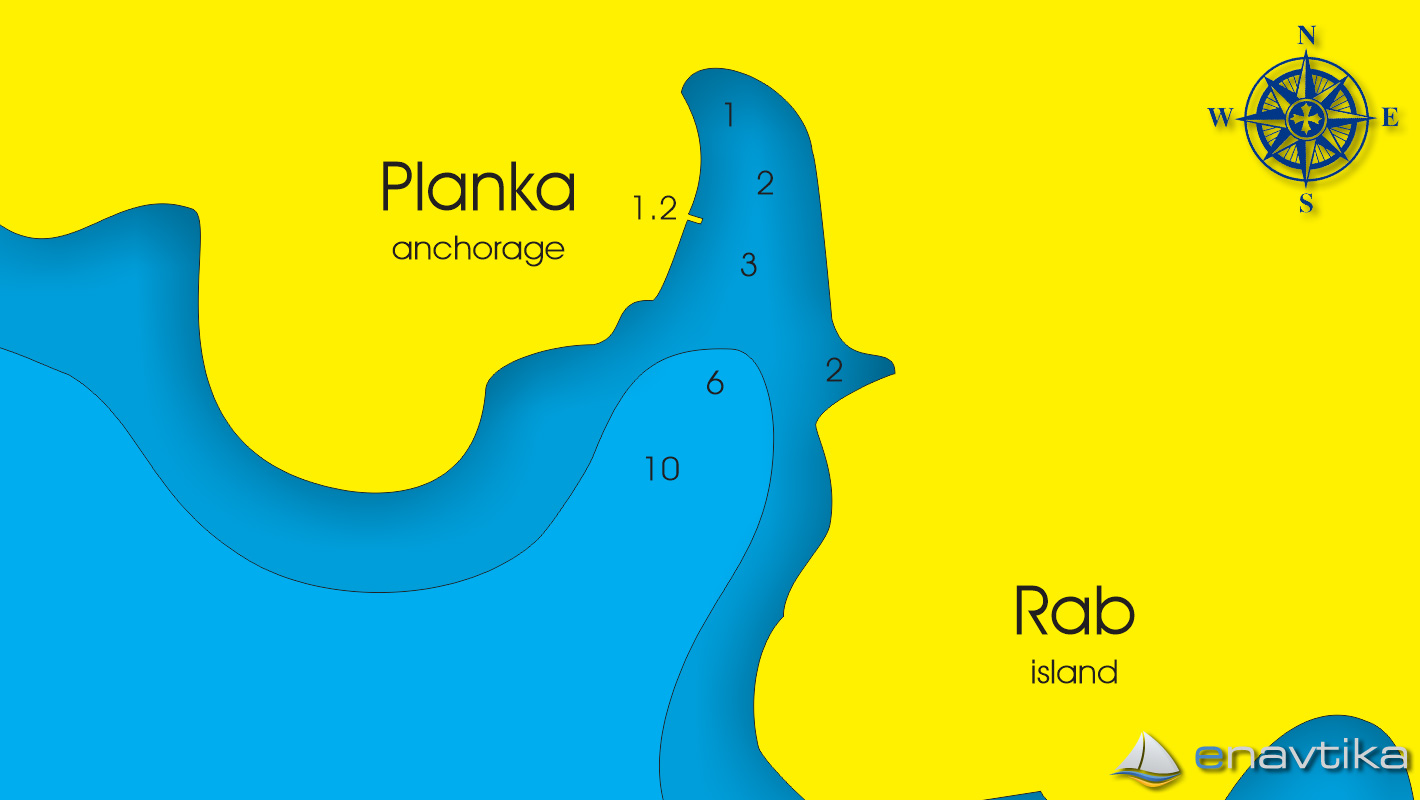Slika Planka 2