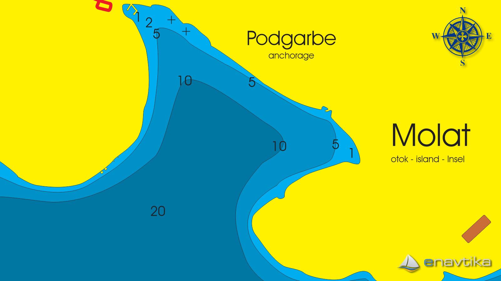 Slika Podgarbe 2