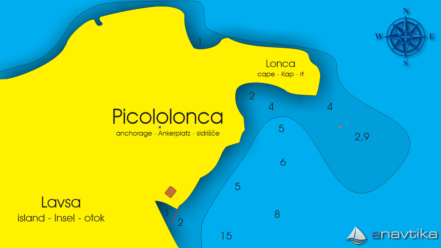 Slika Pricololonca 2