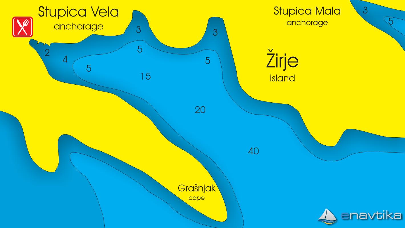 Slika Stupica Vela 2