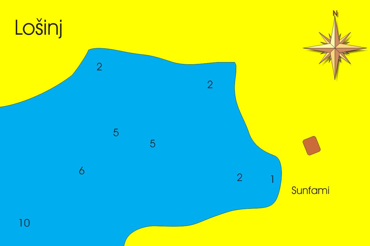 Slika Sunfami 2