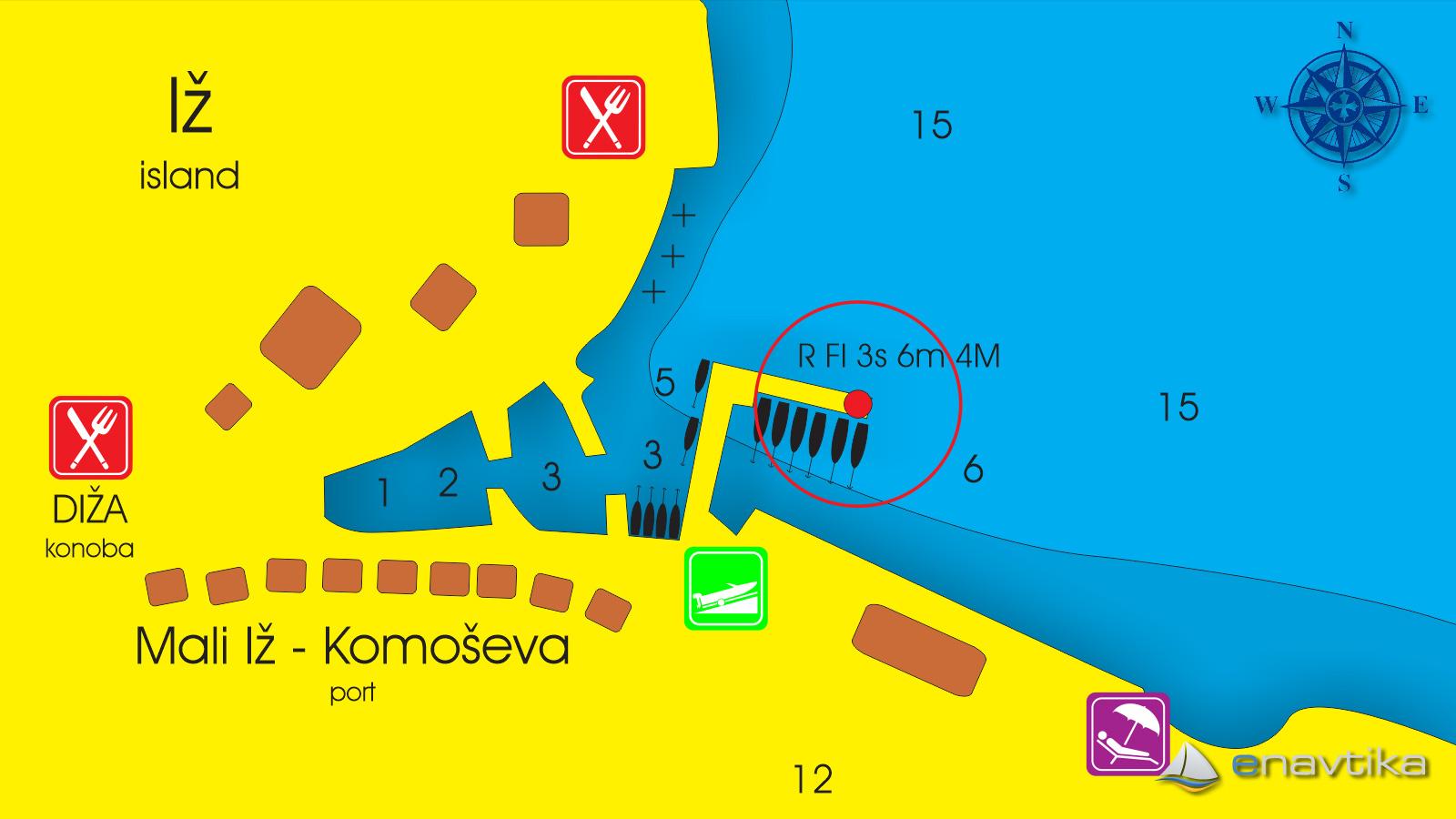 Slika Komoševa 2