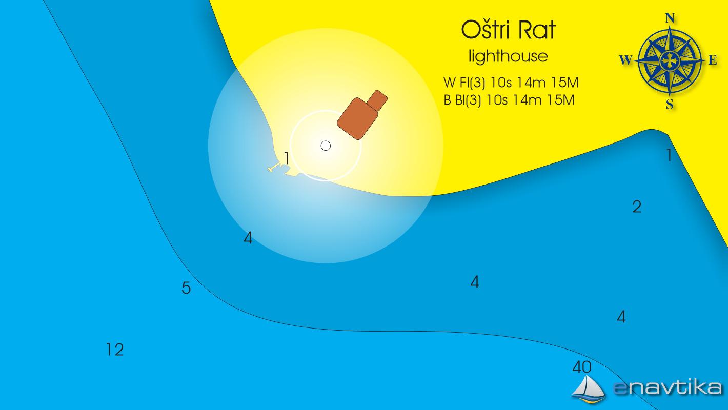Slika Oštri Rat E3142 2