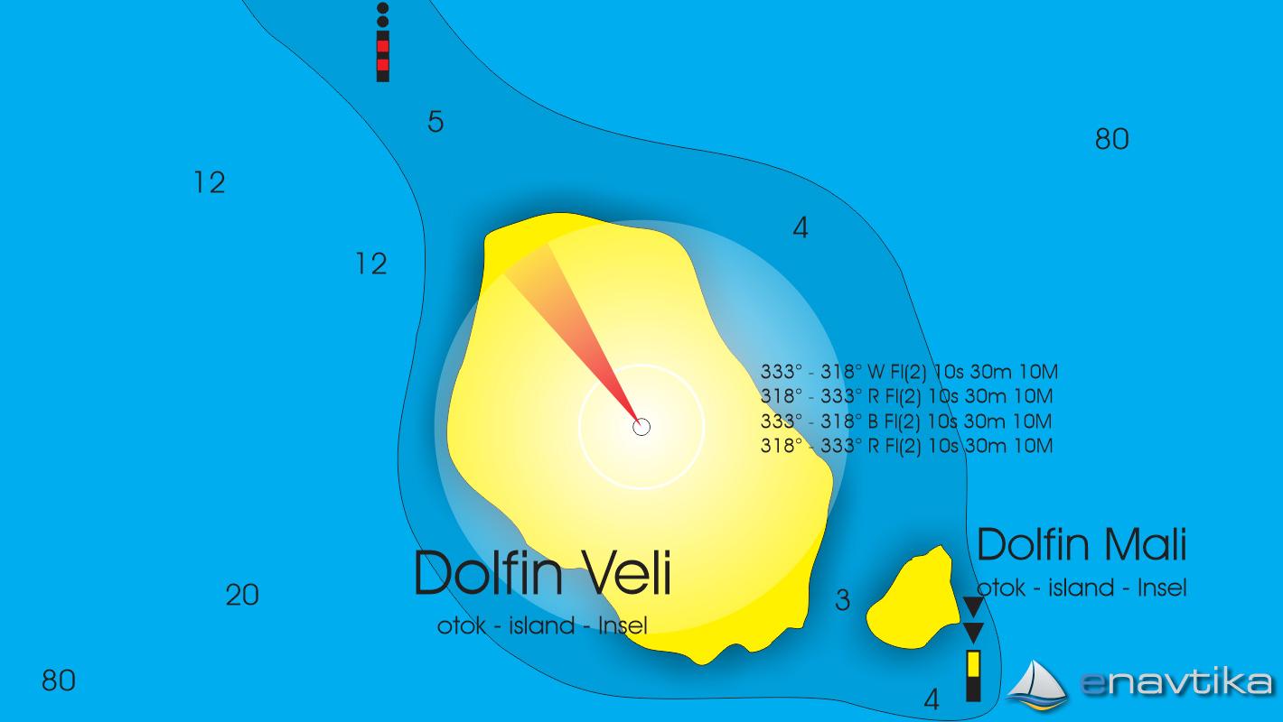 Slika Dolfin Mali 2