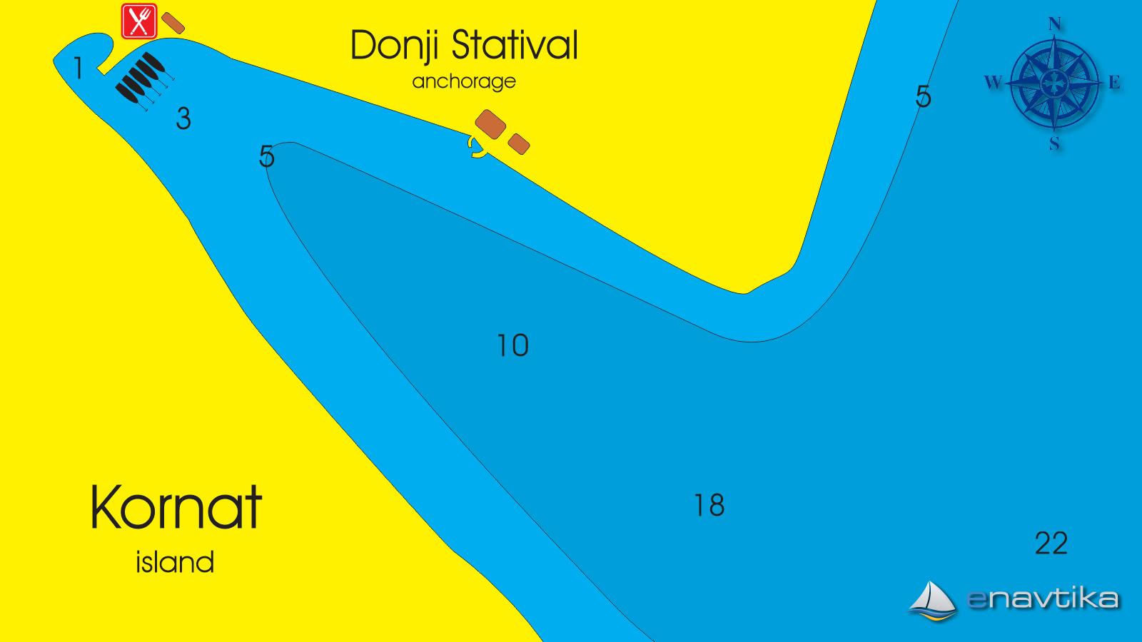 Slika Donji Statival 2