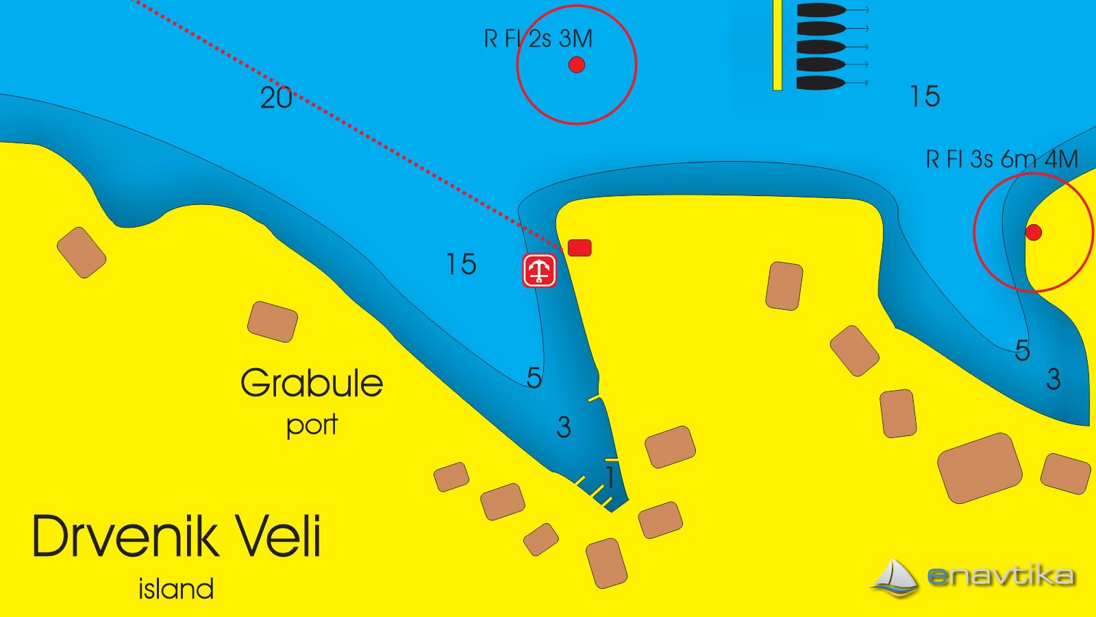 Slika Grabule 2