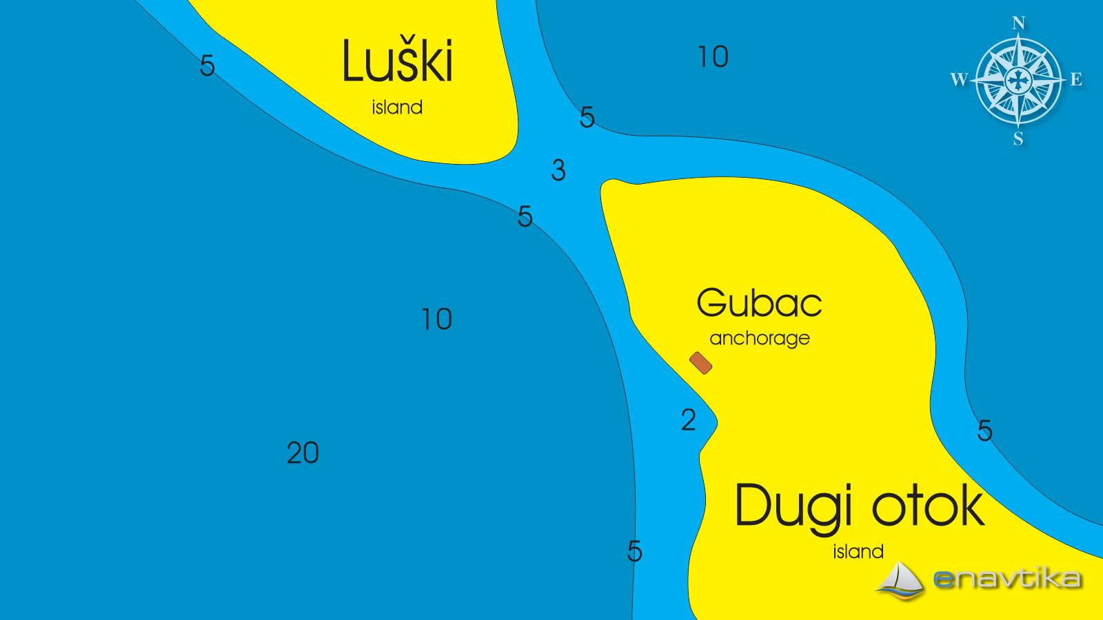 Slika Gubac 2
