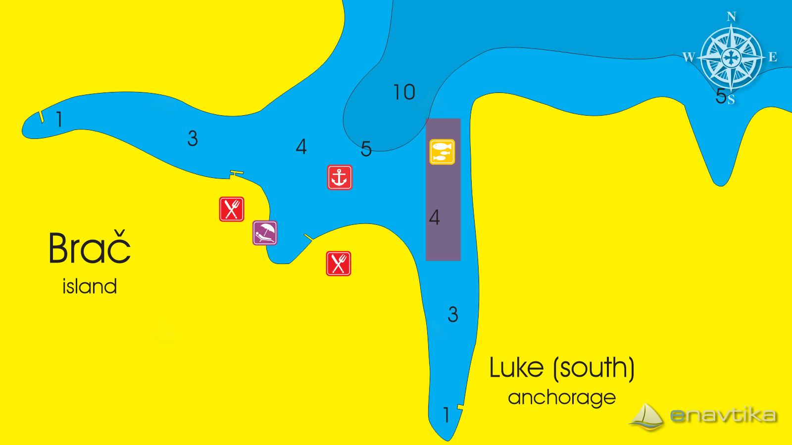 Slika Luka South 2