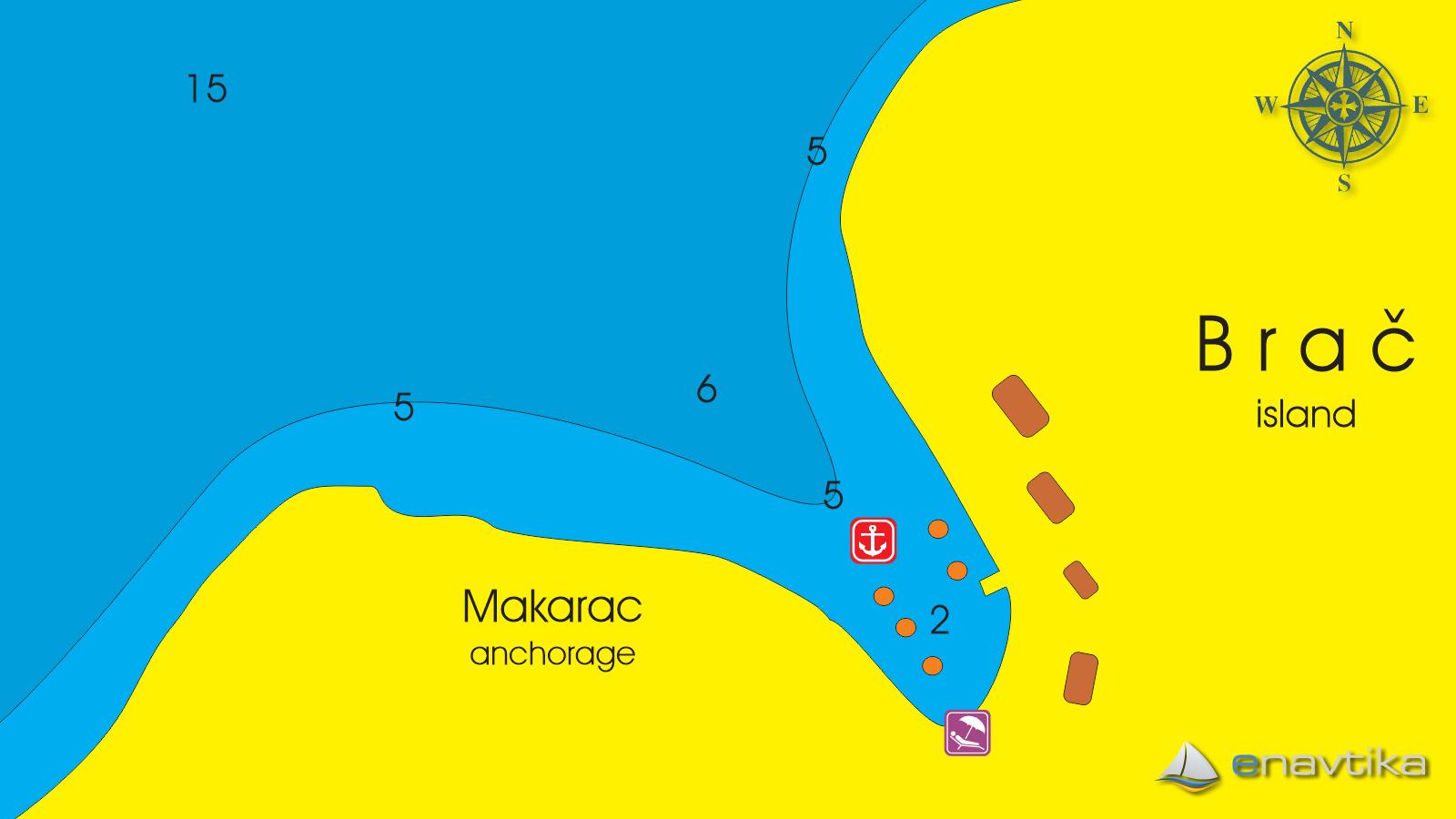 Slika Makarac 2
