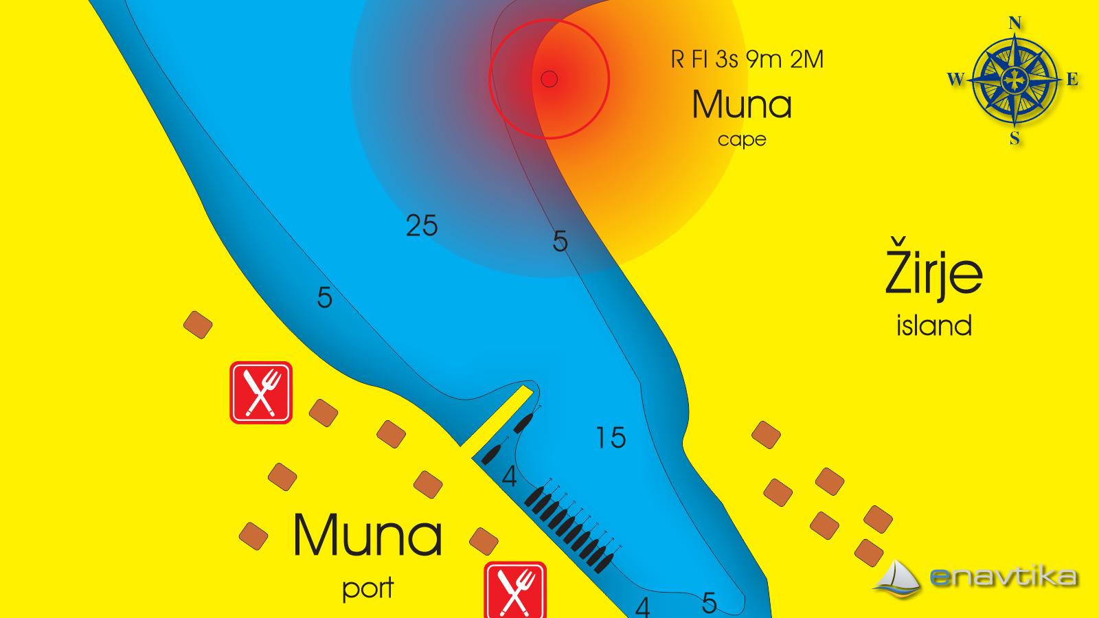 Slika Muna E3227 2