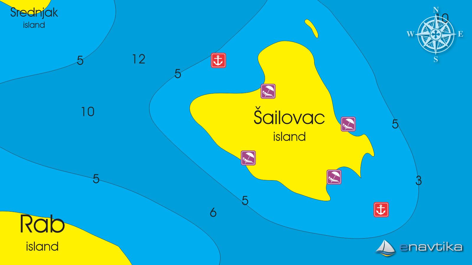 Slika Šailovac 2