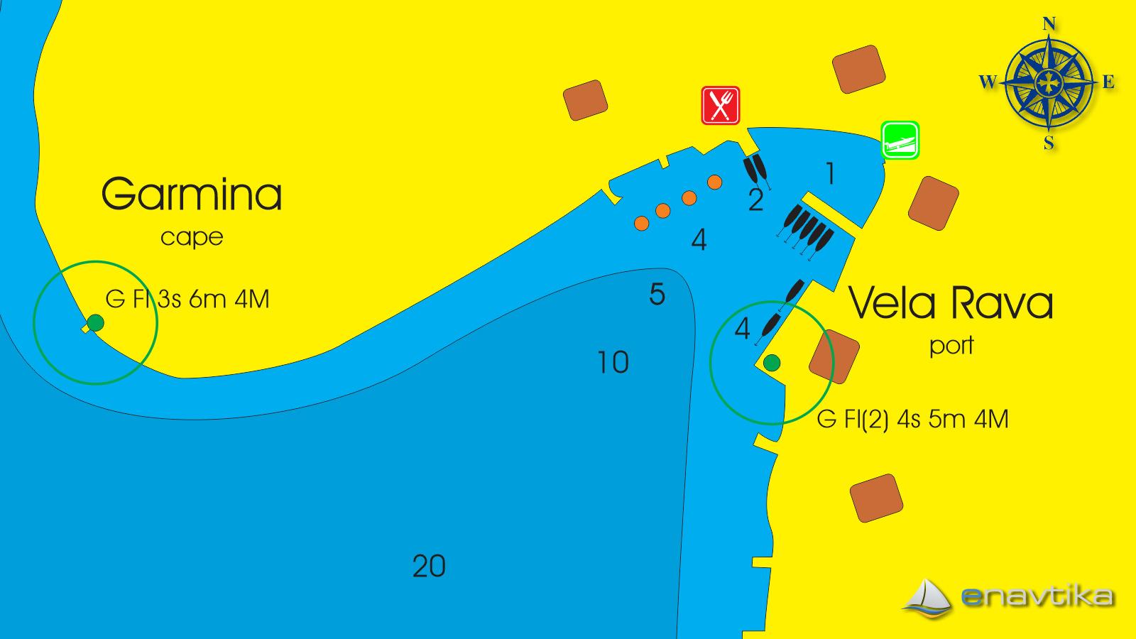 Slika Vela Rava 2