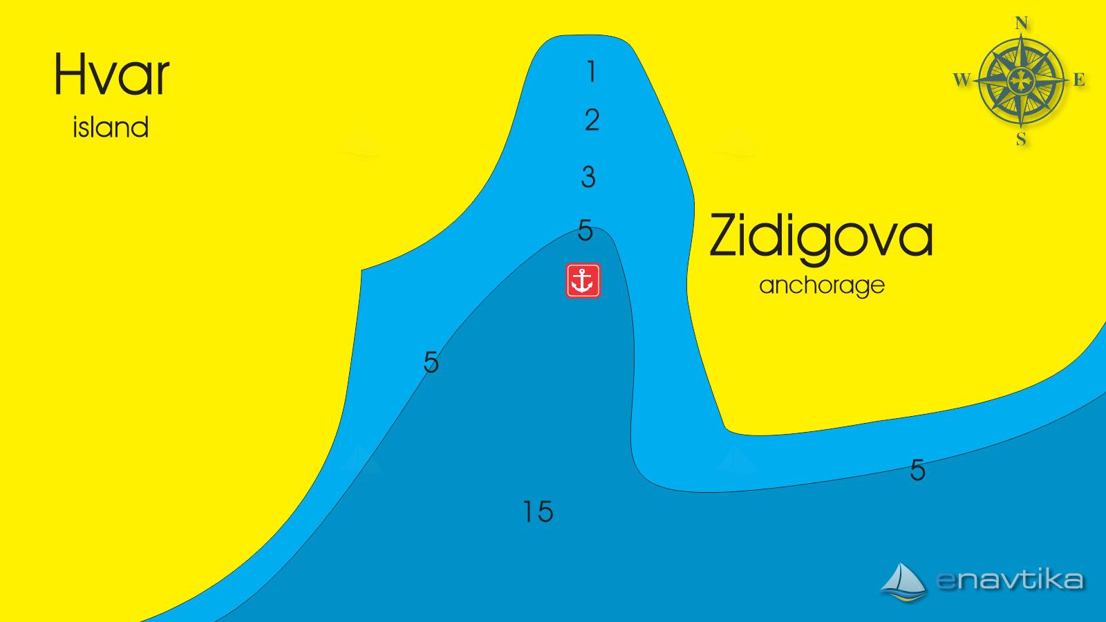 Slika Zidigova 2