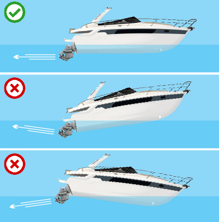 How to trim the boat